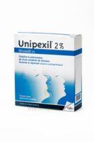 UNIPEXIL 2 POUR CENT,solution pour application cutanée à Seysses